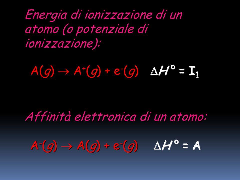 Affinità elettronica: Capacità di un elemento di accettare un altro elettrone. Energia di ionizzazione: Energia necessaria per rimuovere un elettrone