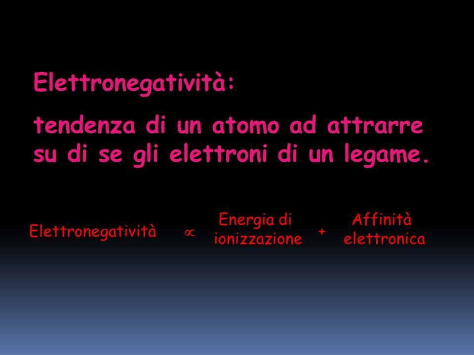 Affinità elettronica di un atomo: A - (g) A(g) + e - (g) H ° = A Energia di ionizzazione di un atomo (o potenziale di ionizzazione): A(g) A + (g) + e