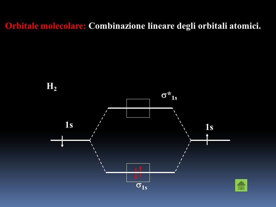 Sovrapposizione degli orbitali atomici: possono essere condivisi soltanto due elettroni a spin opposto. Perché il legame si formi la sovrapposizione d