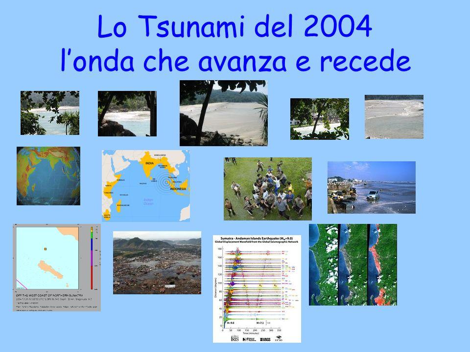 Lo Tsunami del 2004 londa che avanza e recede