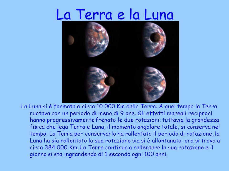 La Terra e la Luna La Luna si è formata a circa 10 000 Km dalla Terra. A quel tempo la Terra ruotava con un periodo di meno di 9 ore. Gli effetti mare
