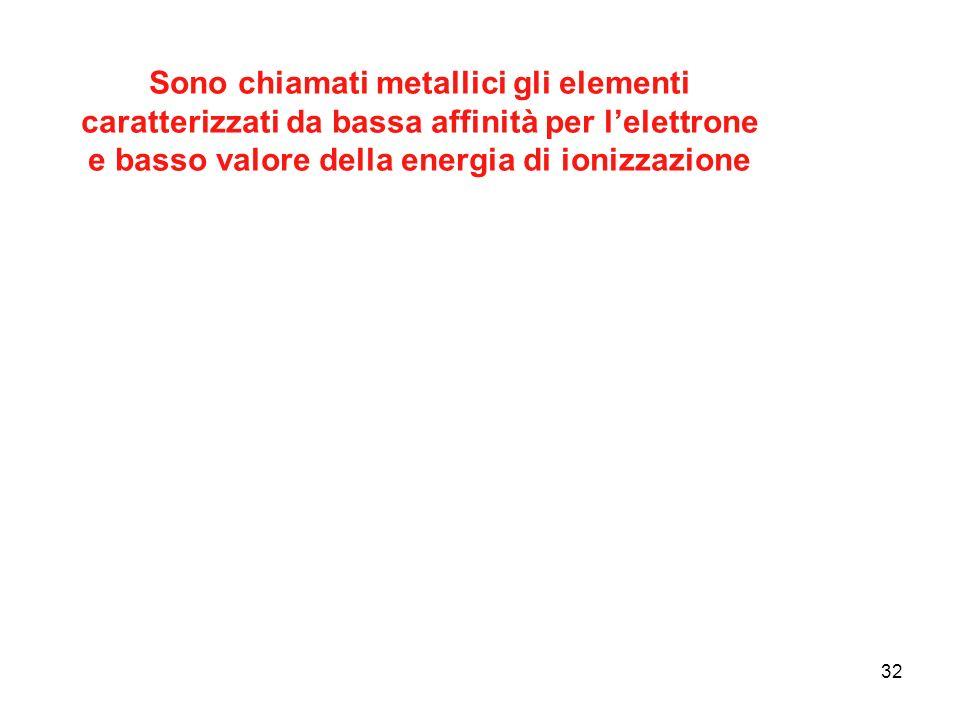 32 Sono chiamati metallici gli elementi caratterizzati da bassa affinità per lelettrone e basso valore della energia di ionizzazione