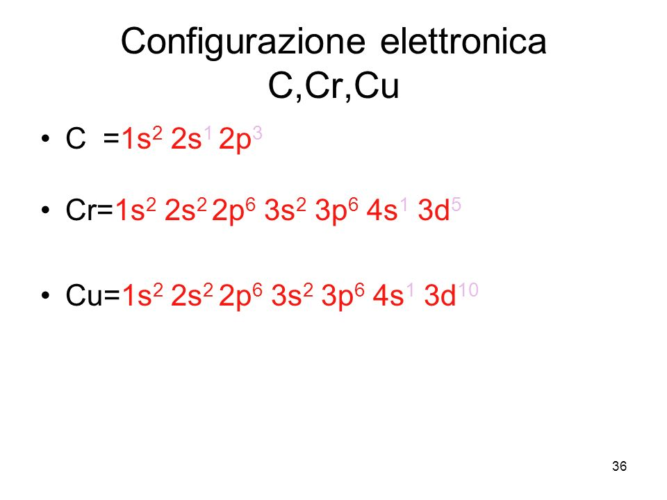 36 Configurazione elettronica C,Cr,Cu C =1s 2 2s 1 2p 3 Cr=1s 2 2s 2 2p 6 3s 2 3p 6 4s 1 3d 5 Cu=1s 2 2s 2 2p 6 3s 2 3p 6 4s 1 3d 10