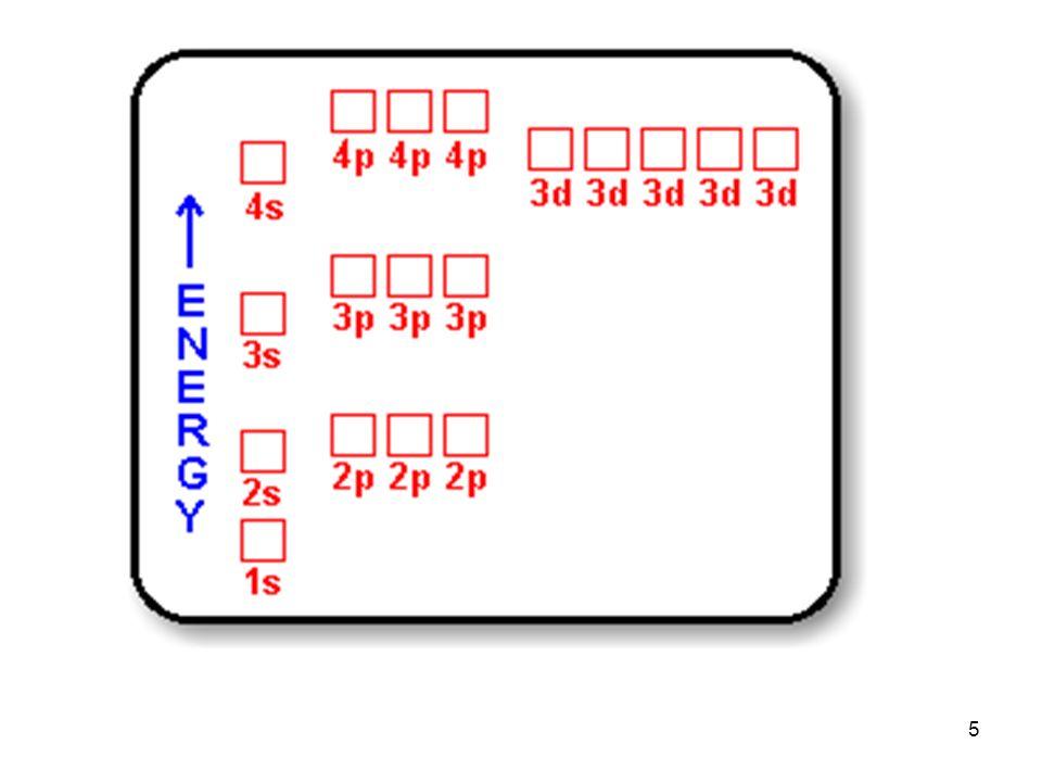26 energia che bisogna fornire per staccare lelettrone a più alta energia da un atomo isolato e portarlo a distanza infinita E inversamente proporzionale al raggio atomico e quindi AUMENTA da sinistra a desta lungo un PERIODO DIMINUISCE scendendo lungo un GRUPPO energia o potenziale di ionizzazione