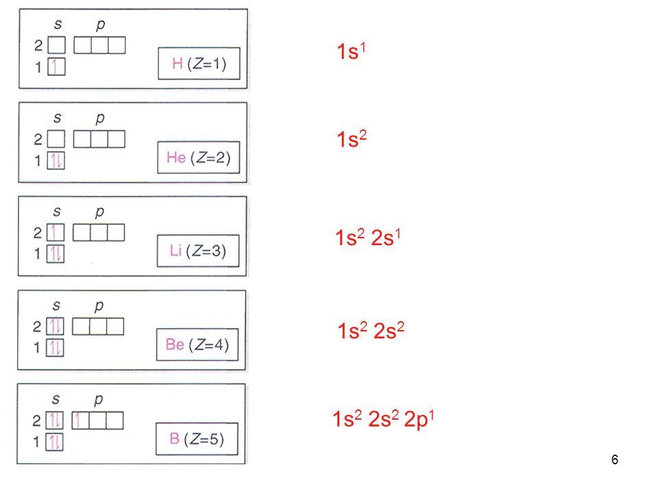 7 1s 2 2s 2 2p 2 1s 2 2s 2 2p 3 1s 2 2s 2 2p 4 1s 2 2s 2 2p 5 1s 2 2s 2 2p 6