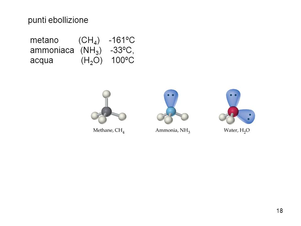 18 punti ebollizione metano (CH 4 ) -161ºC ammoniaca (NH 3 ) -33ºC, acqua (H 2 O) 100ºC