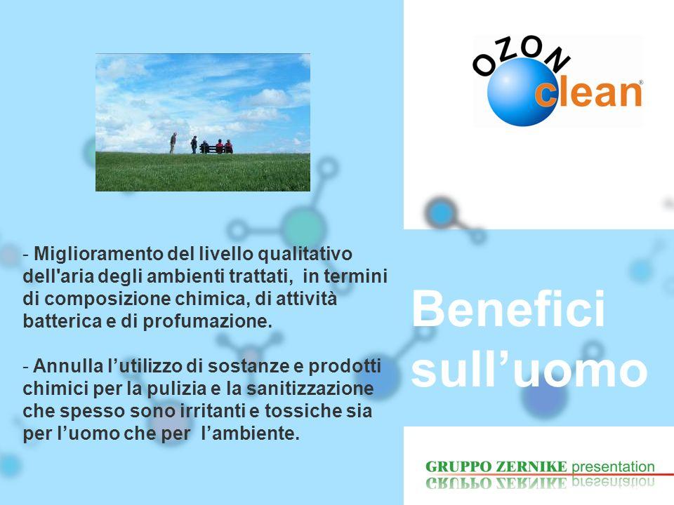 Benefici sulluomo - Miglioramento del livello qualitativo dell'aria degli ambienti trattati, in termini di composizione chimica, di attività batterica