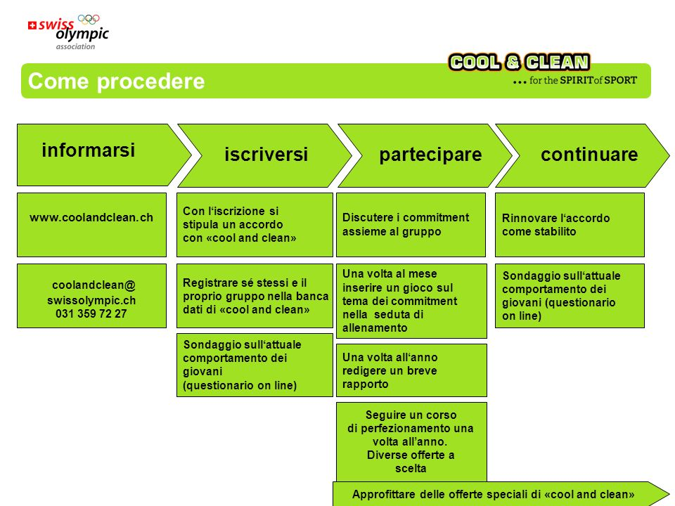 iscriversiparteciparecontinuare informarsi www.coolandclean.ch Con liscrizione si stipula un accordo con «cool and clean» Discutere i commitment assie