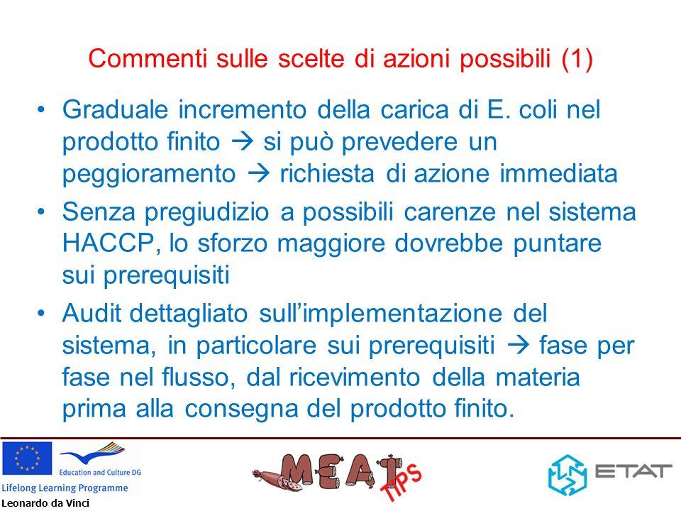 Leonardo da Vinci Commenti sulle scelte di azioni possibili (1) Graduale incremento della carica di E. coli nel prodotto finito si può prevedere un pe