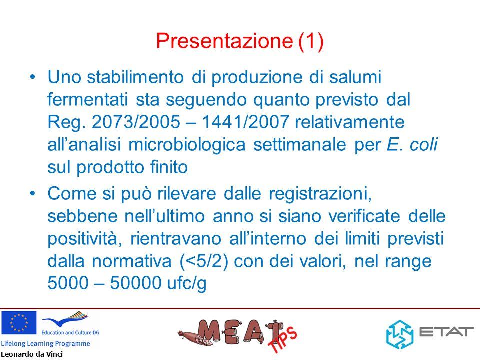 Presentazione (1) Uno stabilimento di produzione di salumi fermentati sta seguendo quanto previsto dal Reg. 2073/2005 – 1441/2007 relativamente allana
