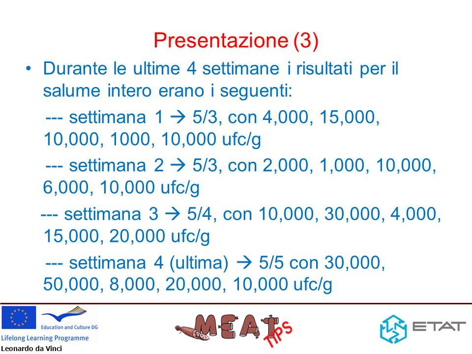 Leonardo da Vinci Presentazione (3) Durante le ultime 4 settimane i risultati per il salume intero erano i seguenti: --- settimana 1 5/3, con 4,000, 1