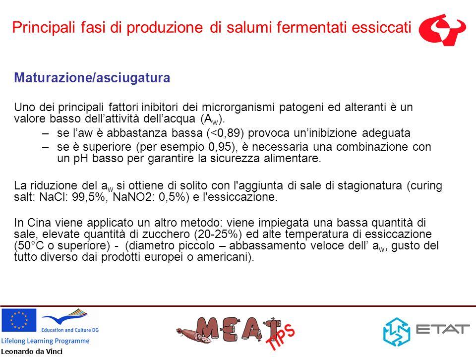 Leonardo da Vinci Maturazione/asciugatura Uno dei principali fattori inibitori dei microrganismi patogeni ed alteranti è un valore basso dellattività