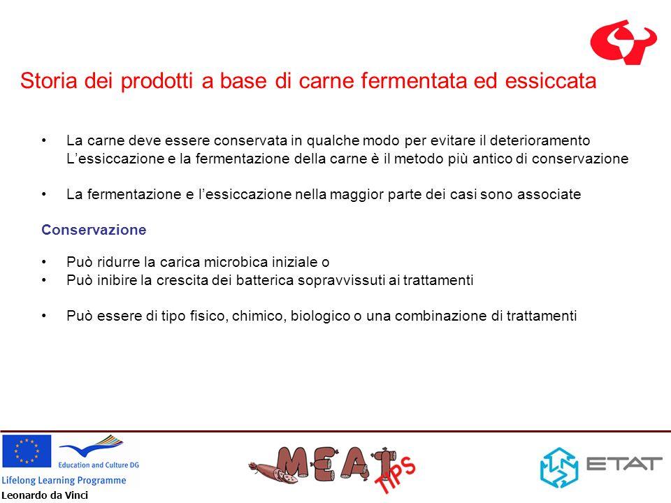 Leonardo da Vinci La carne deve essere conservata in qualche modo per evitare il deterioramento Lessiccazione e la fermentazione della carne è il meto