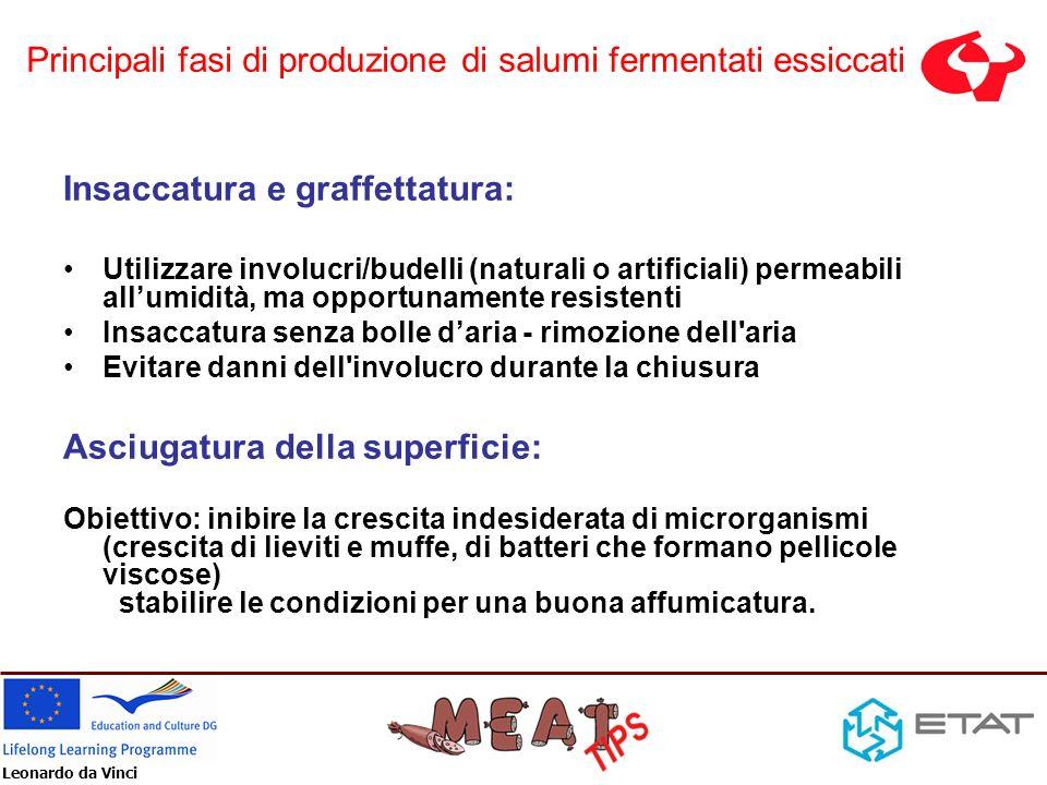 Leonardo da Vinci Insaccatura e graffettatura: Utilizzare involucri/budelli (naturali o artificiali) permeabili allumidità, ma opportunamente resisten