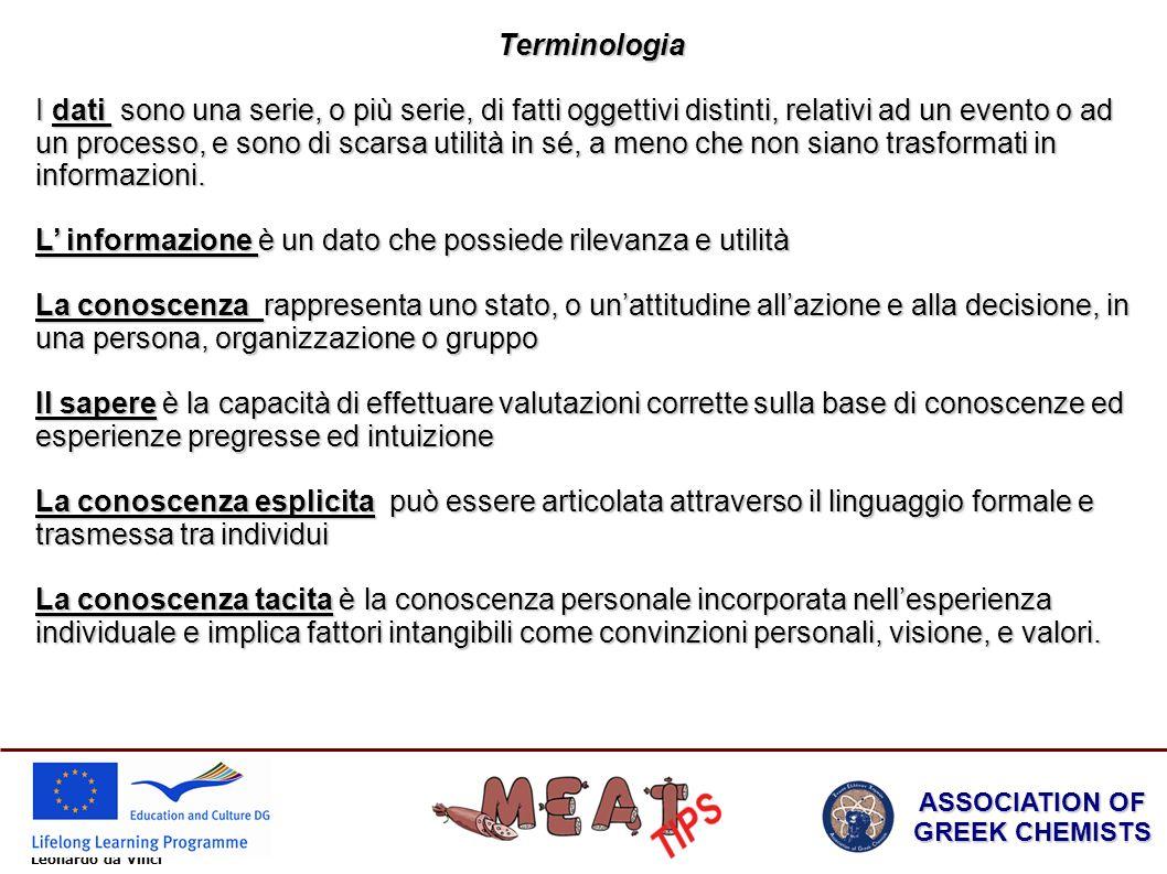 Leonardo da Vinci ASSOCIATION OF GREEK CHEMISTS Terminologia I dati sono una serie, o più serie, di fatti oggettivi distinti, relativi ad un evento o ad un processo, e sono di scarsa utilità in sé, a meno che non siano trasformati in informazioni.