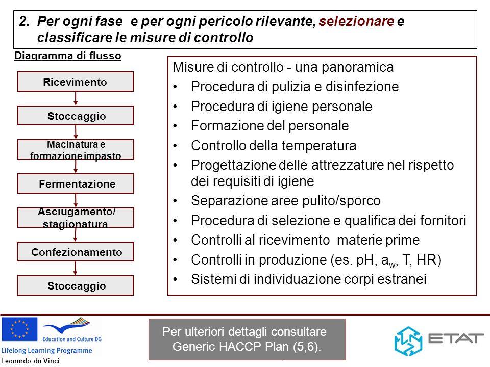 Leonardo da Vinci Diagramma di flusso 2.Per ogni fase e per ogni pericolo rilevante, selezionare e classificare le misure di controllo Fare riferimento a Hand Out 1: Albero delle decisioni per la selezione e la valutazione delle misure di controllo Per ulteriori dettagli consultare Generic HACCP Plan (5,6).