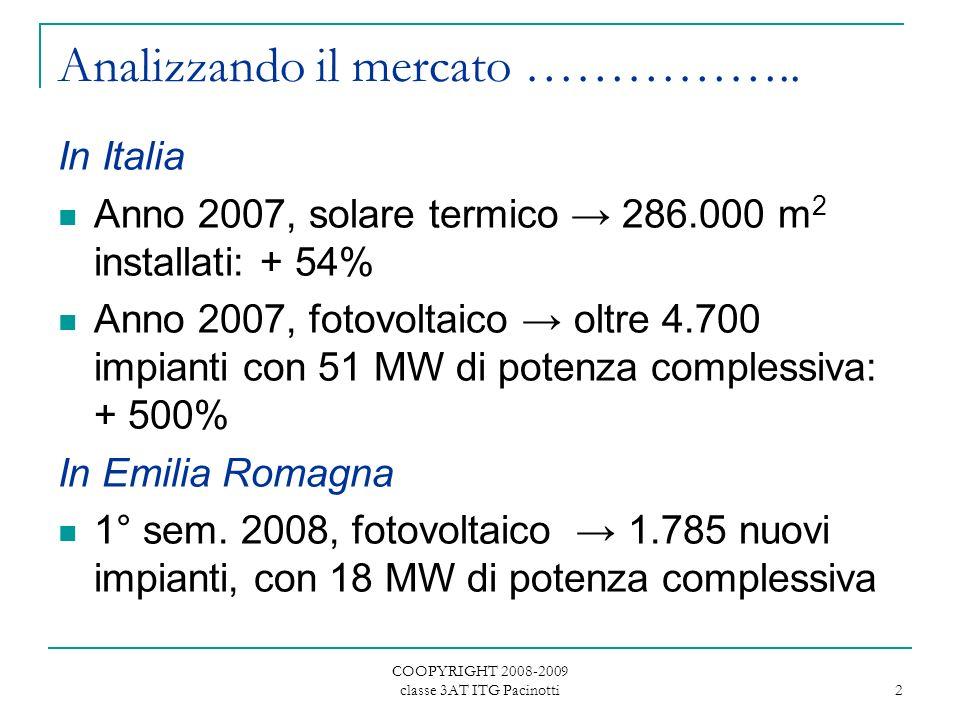 COOPYRIGHT 2008-2009 classe 3AT ITG Pacinotti 3 Lidea – Il progetto di impresa L.R.