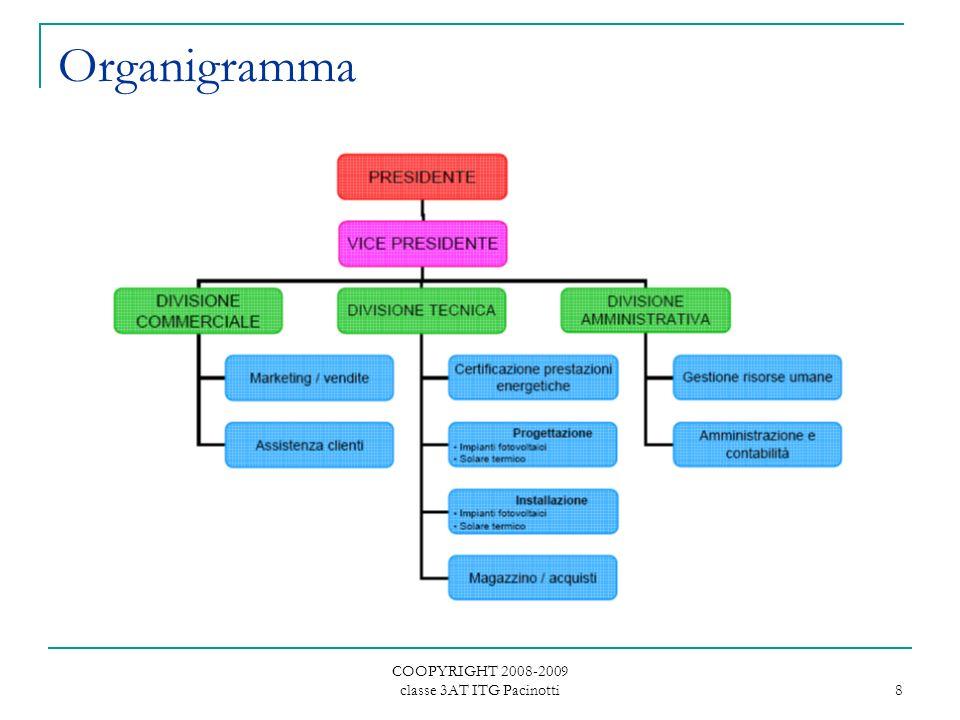 COOPYRIGHT 2008-2009 classe 3AT ITG Pacinotti 8 Organigramma