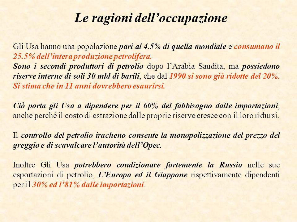 Le ragioni delloccupazione Gli Usa hanno una popolazione pari al 4.5% di quella mondiale e consumano il 25.5% dellintera produzione petrolifera. Sono