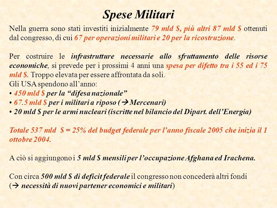 Spese Militari Nella guerra sono stati investiti inizialmente 79 mld $, più altri 87 mld $ ottenuti dal congresso, di cui 67 per operazioni militari e