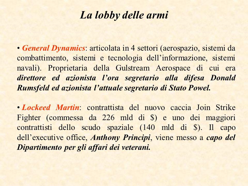 La lobby delle armi General Dynamics: articolata in 4 settori (aerospazio, sistemi da combattimento, sistemi e tecnologia dellinformazione, sistemi na