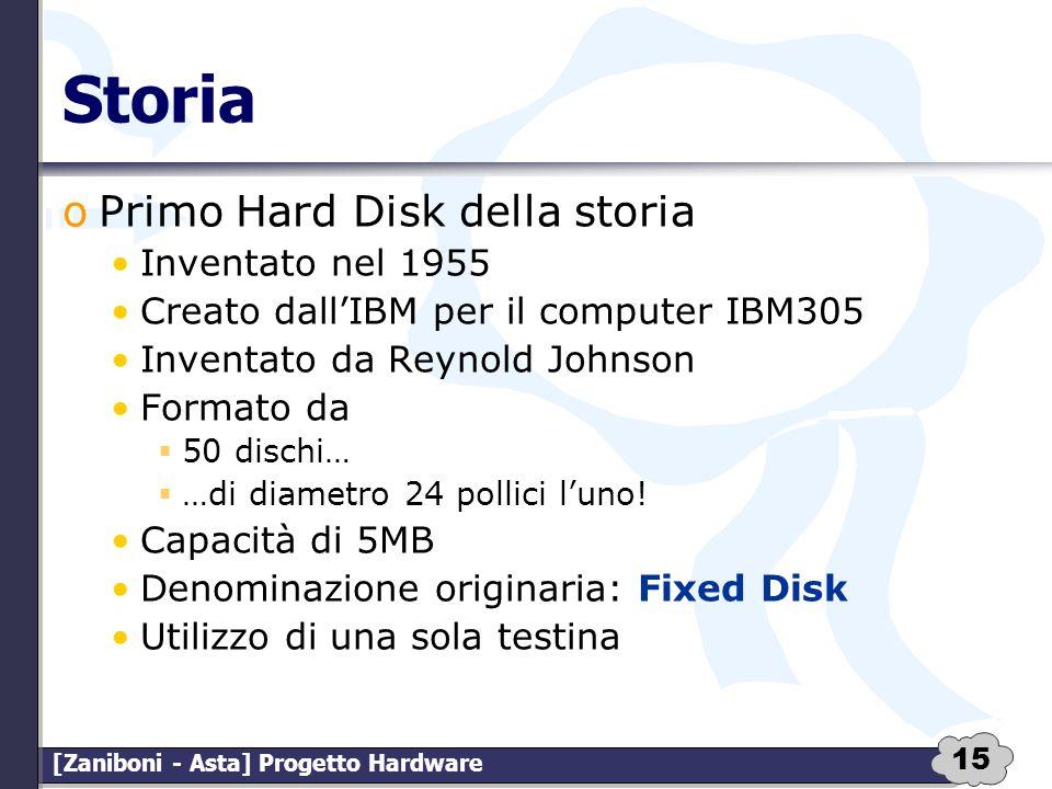 15 [Zaniboni - Asta] Progetto Hardware Storia oPrimo Hard Disk della storia Inventato nel 1955 Creato dallIBM per il computer IBM305 Inventato da Reyn