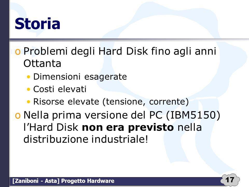 17 [Zaniboni - Asta] Progetto Hardware Storia oProblemi degli Hard Disk fino agli anni Ottanta Dimensioni esagerate Costi elevati Risorse elevate (ten
