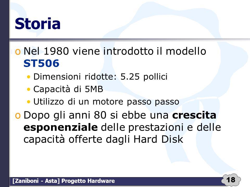 18 [Zaniboni - Asta] Progetto Hardware Storia oNel 1980 viene introdotto il modello ST506 Dimensioni ridotte: 5.25 pollici Capacità di 5MB Utilizzo di
