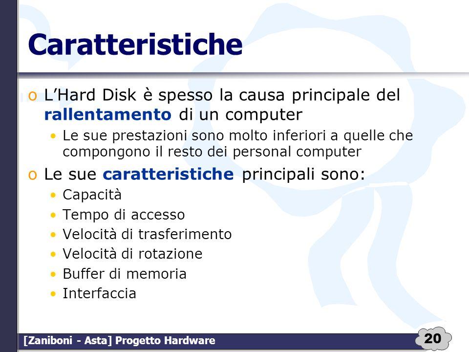 20 [Zaniboni - Asta] Progetto Hardware Caratteristiche oLHard Disk è spesso la causa principale del rallentamento di un computer Le sue prestazioni so