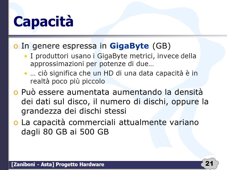 21 [Zaniboni - Asta] Progetto Hardware Capacità oIn genere espressa in GigaByte (GB) I produttori usano i GigaByte metrici, invece della approssimazio