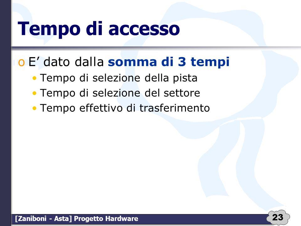 23 [Zaniboni - Asta] Progetto Hardware Tempo di accesso oE dato dalla somma di 3 tempi Tempo di selezione della pista Tempo di selezione del settore T