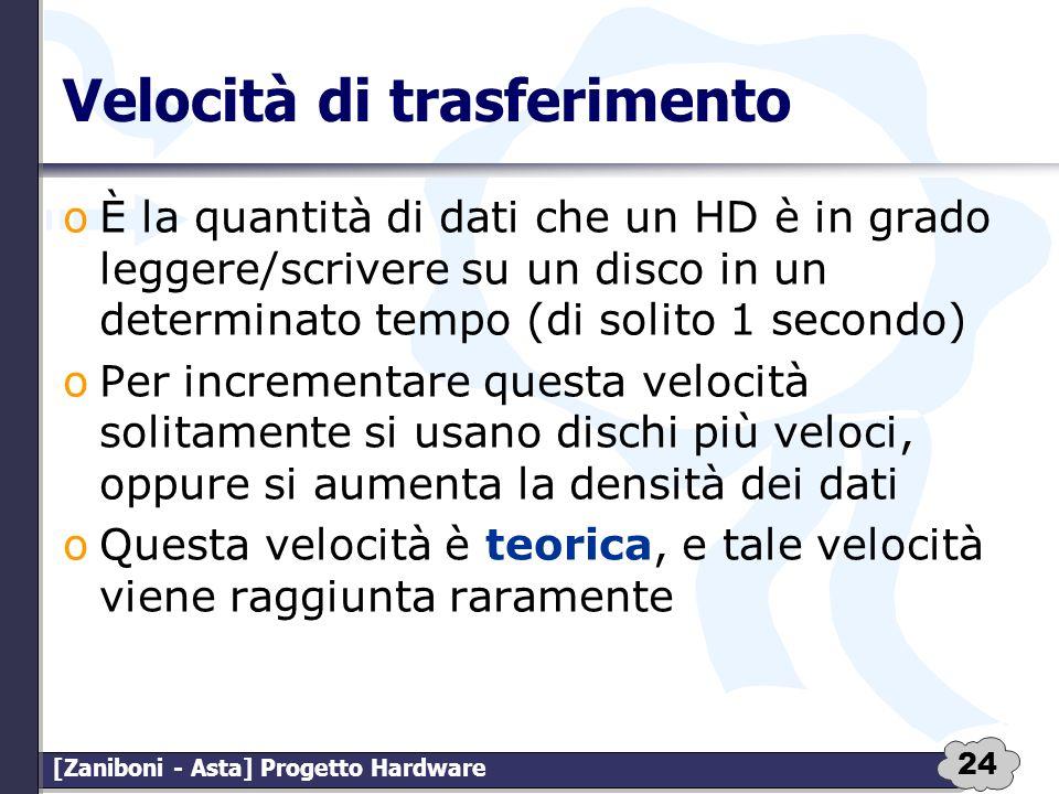 24 [Zaniboni - Asta] Progetto Hardware Velocità di trasferimento oÈ la quantità di dati che un HD è in grado leggere/scrivere su un disco in un determ