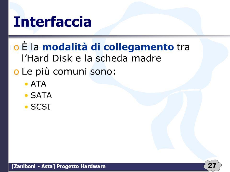 27 [Zaniboni - Asta] Progetto Hardware Interfaccia oÈ la modalità di collegamento tra lHard Disk e la scheda madre oLe più comuni sono: ATA SATA SCSI
