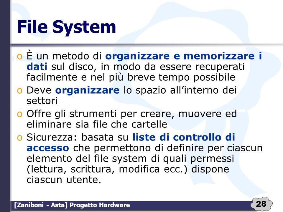 28 [Zaniboni - Asta] Progetto Hardware File System oÈ un metodo di organizzare e memorizzare i dati sul disco, in modo da essere recuperati facilmente