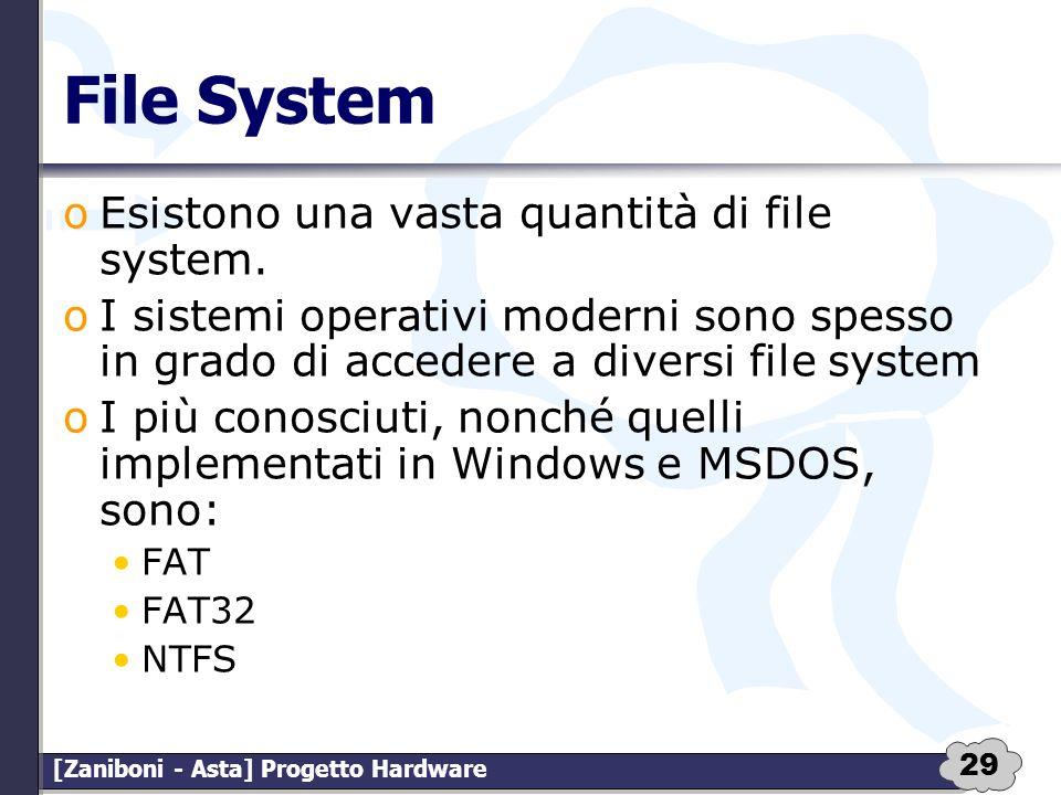29 [Zaniboni - Asta] Progetto Hardware File System oEsistono una vasta quantità di file system. oI sistemi operativi moderni sono spesso in grado di a