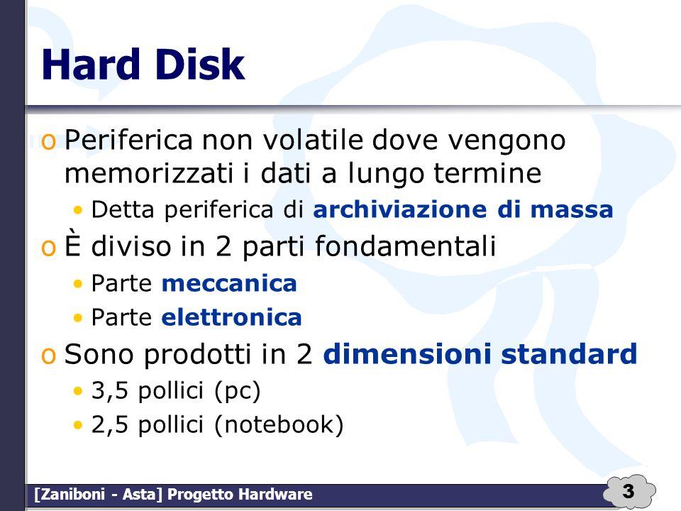 3 [Zaniboni - Asta] Progetto Hardware Hard Disk oPeriferica non volatile dove vengono memorizzati i dati a lungo termine Detta periferica di archiviaz