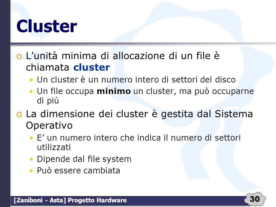 30 [Zaniboni - Asta] Progetto Hardware Cluster oLunità minima di allocazione di un file è chiamata cluster Un cluster è un numero intero di settori de