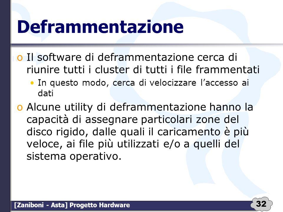 32 [Zaniboni - Asta] Progetto Hardware Deframmentazione oIl software di deframmentazione cerca di riunire tutti i cluster di tutti i file frammentati