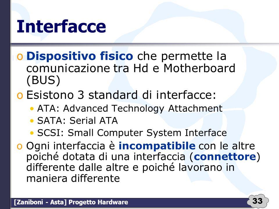 33 [Zaniboni - Asta] Progetto Hardware Interfacce oDispositivo fisico che permette la comunicazione tra Hd e Motherboard (BUS) oEsistono 3 standard di