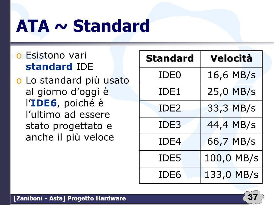 37 [Zaniboni - Asta] Progetto Hardware ATA ~ Standard oEsistono vari standard IDE oLo standard più usato al giorno doggi è lIDE6, poiché è lultimo ad