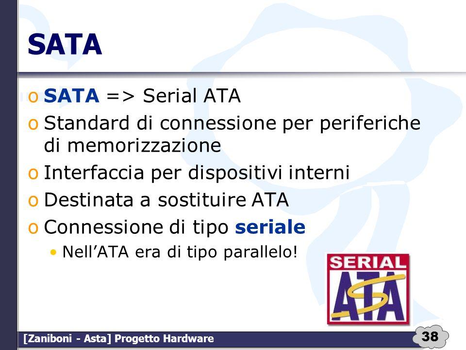 38 [Zaniboni - Asta] Progetto Hardware SATA oSATA => Serial ATA oStandard di connessione per periferiche di memorizzazione oInterfaccia per dispositiv