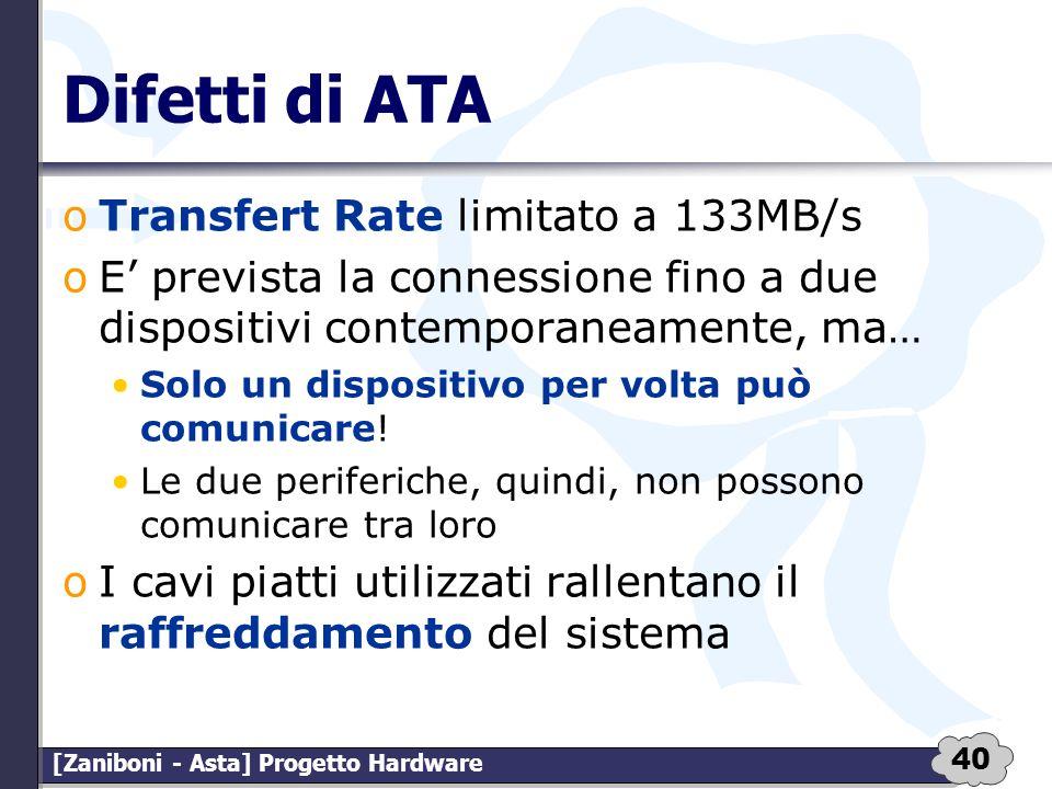 40 [Zaniboni - Asta] Progetto Hardware Difetti di ATA oTransfert Rate limitato a 133MB/s oE prevista la connessione fino a due dispositivi contemporan