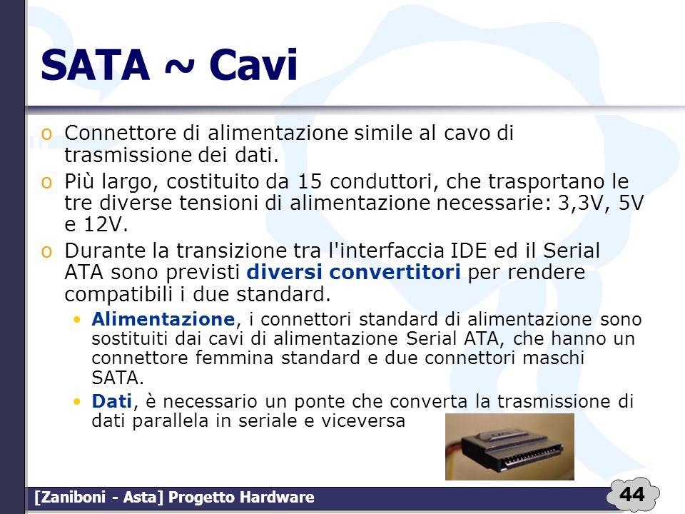 44 [Zaniboni - Asta] Progetto Hardware SATA ~ Cavi oConnettore di alimentazione simile al cavo di trasmissione dei dati. oPiù largo, costituito da 15