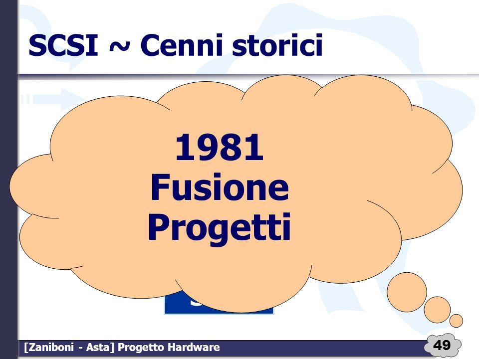49 [Zaniboni - Asta] Progetto Hardware SCSI ~ Cenni storici Shugart Technology NCR Corporation SASIBYSE SCSI 197 9 1981 Fusione Progetti
