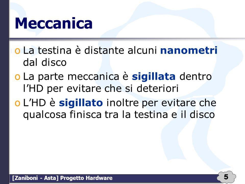 5 [Zaniboni - Asta] Progetto Hardware Meccanica oLa testina è distante alcuni nanometri dal disco oLa parte meccanica è sigillata dentro lHD per evita