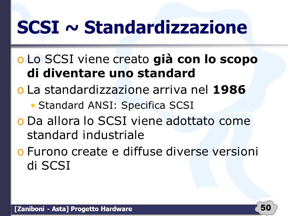 50 [Zaniboni - Asta] Progetto Hardware SCSI ~ Standardizzazione oLo SCSI viene creato già con lo scopo di diventare uno standard oLa standardizzazione