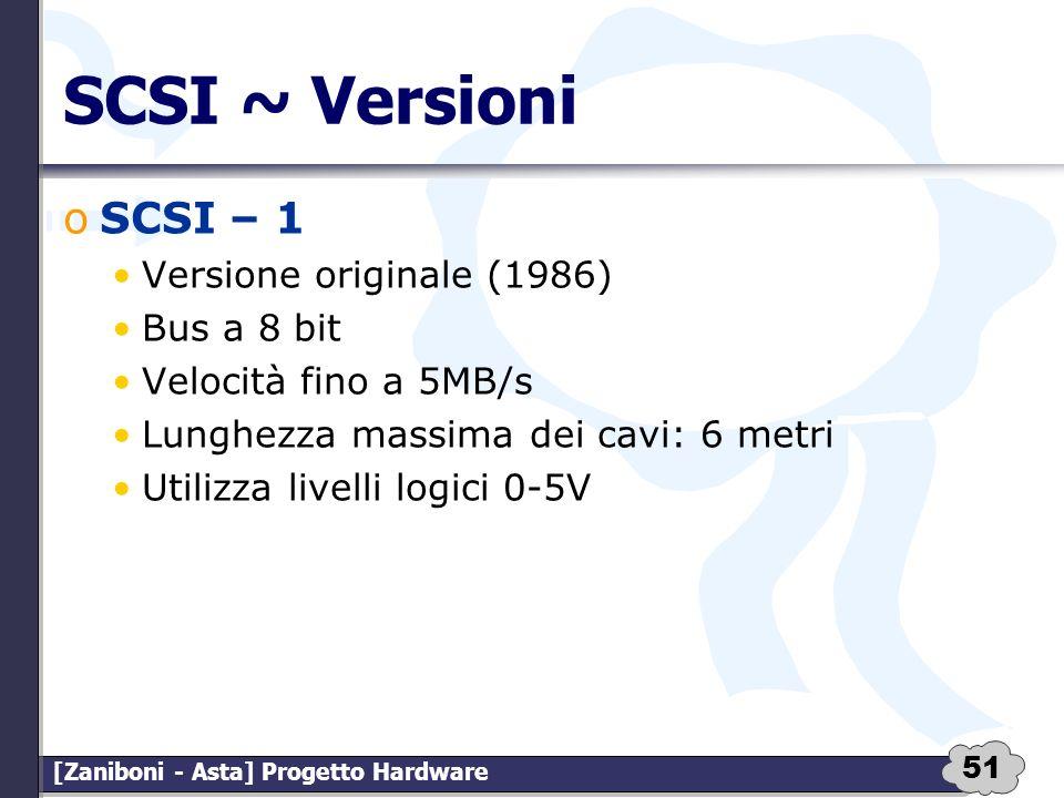 51 [Zaniboni - Asta] Progetto Hardware SCSI ~ Versioni oSCSI – 1 Versione originale (1986) Bus a 8 bit Velocità fino a 5MB/s Lunghezza massima dei cav