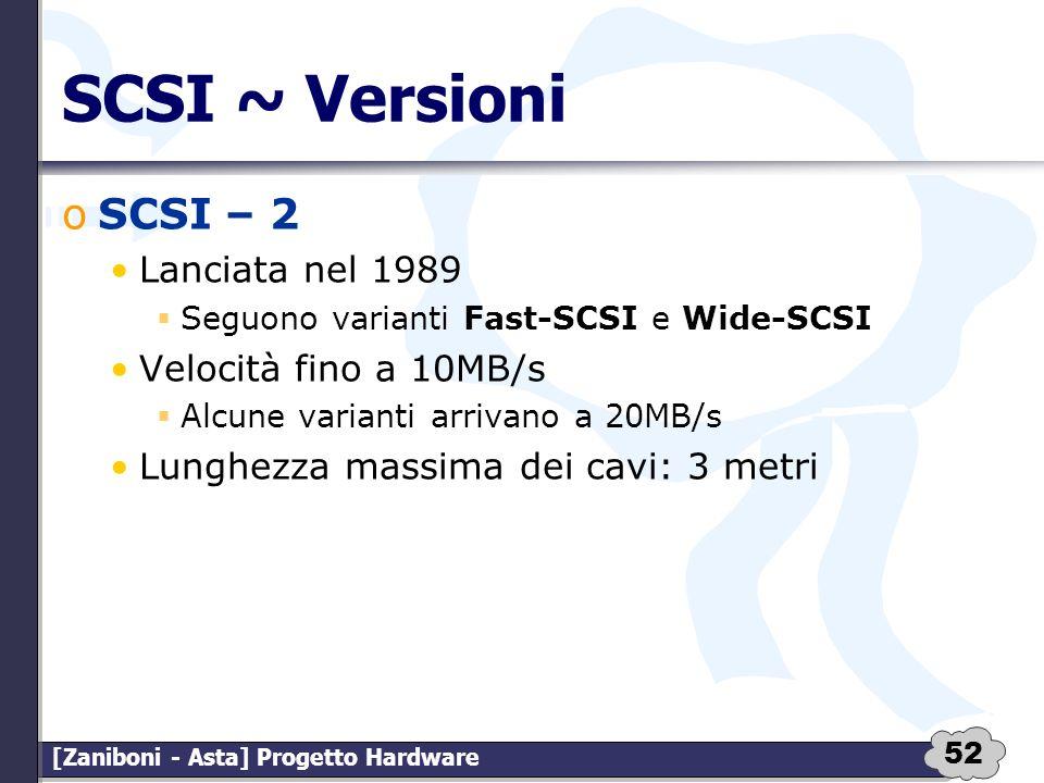 52 [Zaniboni - Asta] Progetto Hardware SCSI ~ Versioni oSCSI – 2 Lanciata nel 1989 Seguono varianti Fast-SCSI e Wide-SCSI Velocità fino a 10MB/s Alcun