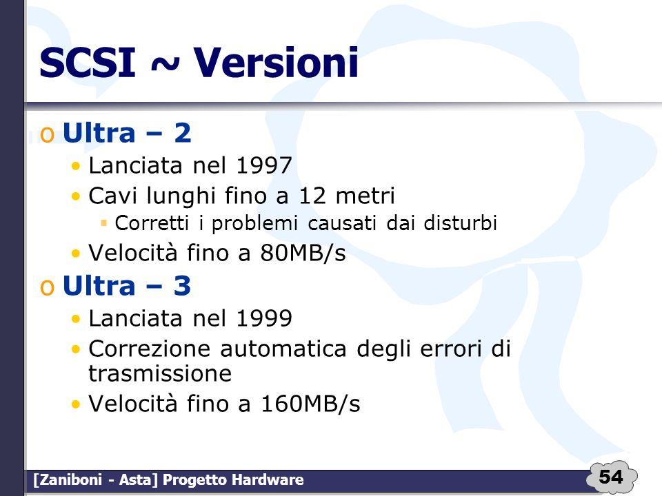 54 [Zaniboni - Asta] Progetto Hardware SCSI ~ Versioni oUltra – 2 Lanciata nel 1997 Cavi lunghi fino a 12 metri Corretti i problemi causati dai distur