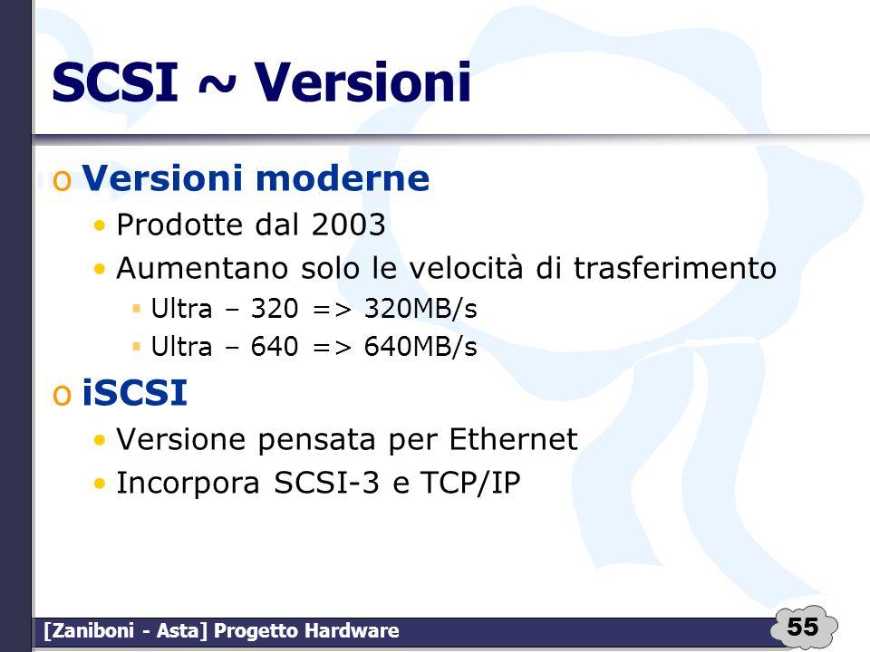 55 [Zaniboni - Asta] Progetto Hardware SCSI ~ Versioni oVersioni moderne Prodotte dal 2003 Aumentano solo le velocità di trasferimento Ultra – 320 =>